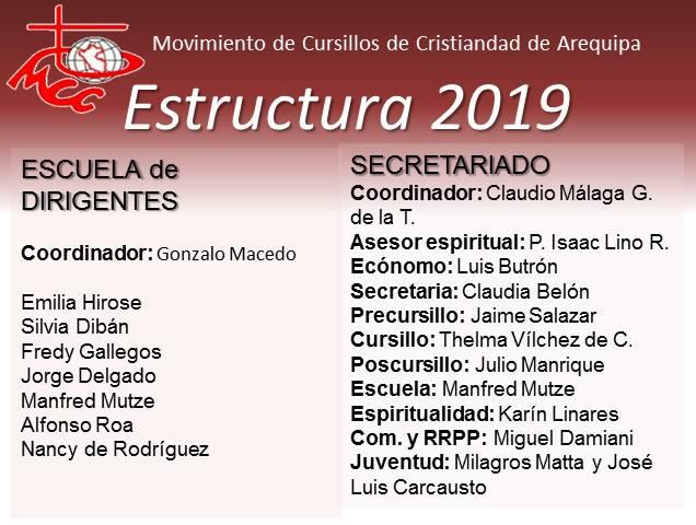Estructura 2019